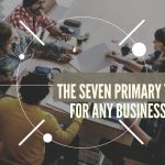 The Seven Primary Tasks For Any Frederick Business Team